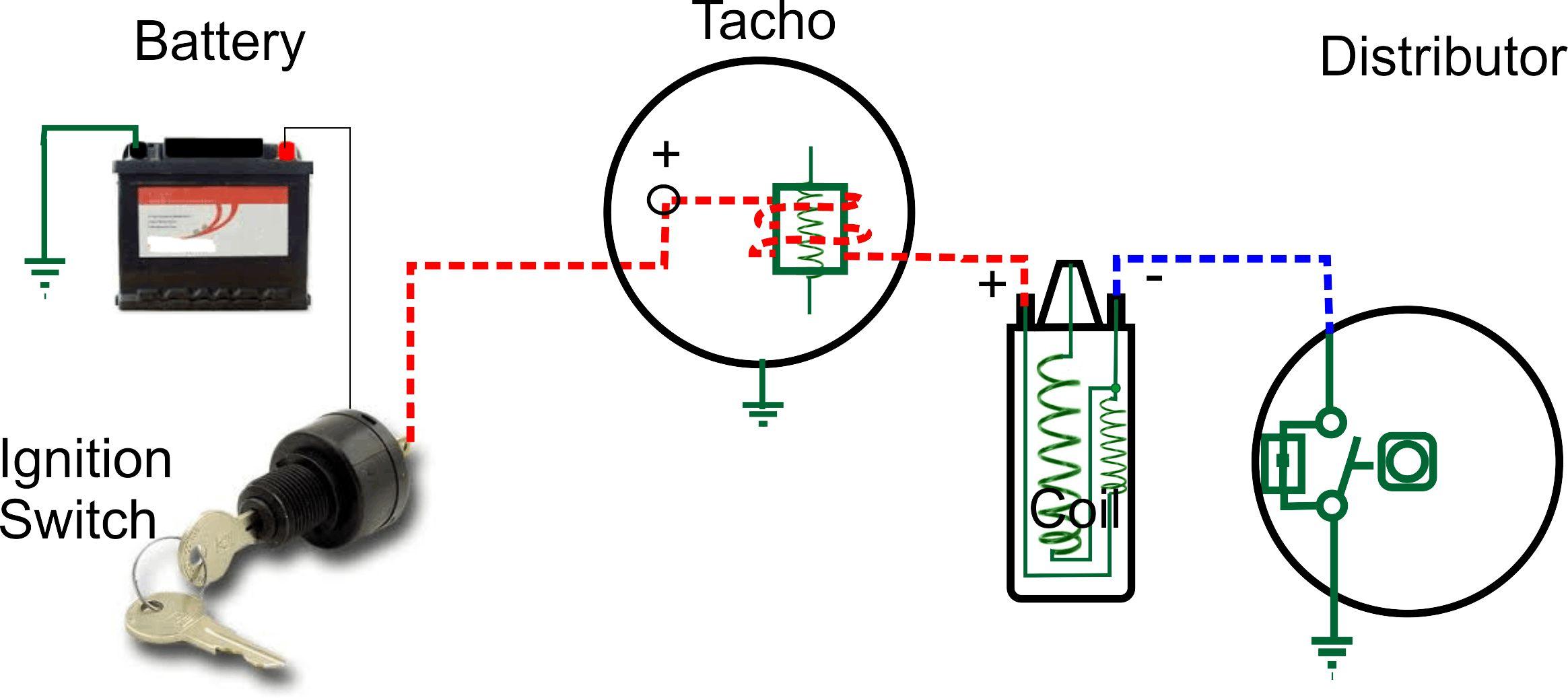 Tachometer WiringSpiyda